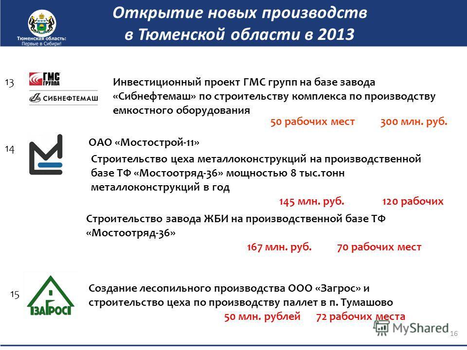 16 13 14 Открытие новых производств в Тюменской области в 2013 300 млн. руб. Инвестиционный проект ГМС групп на базе завода «Сибнефтемаш» по строительству комплекса по производству емкостного оборудования 15 Строительство завода ЖБИ на производственн