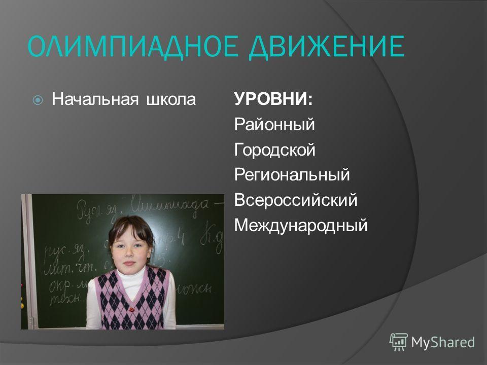 ОЛИМПИАДНОЕ ДВИЖЕНИЕ Начальная школаУРОВНИ: Районный Городской Региональный Всероссийский Международный