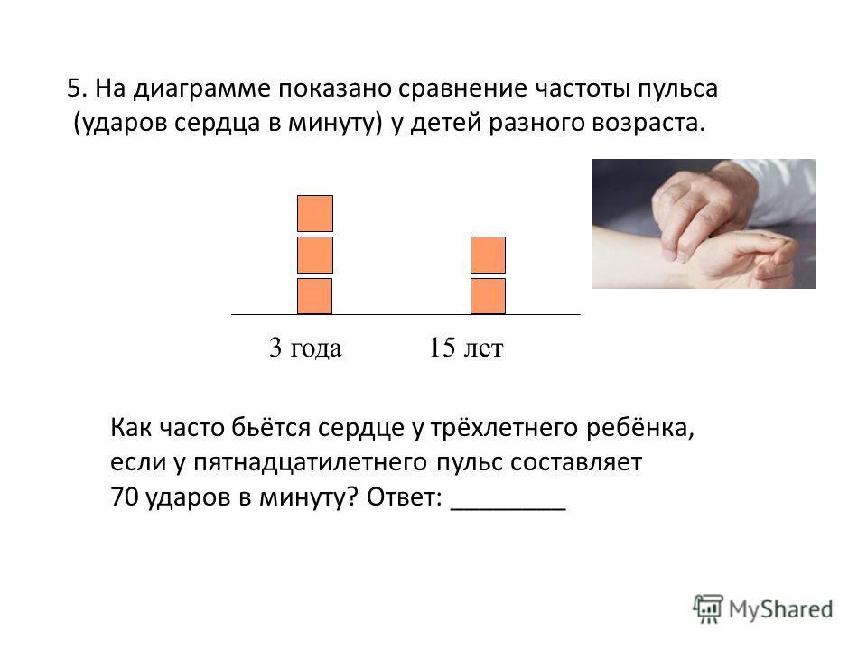 5. На диаграмме показано сравнение частоты пульса (ударов сердца в минуту) у детей разного возраста. Как часто бьётся сердце у трёхлетнего ребёнка, если у пятнадцатилетнего пульс составляет 70 ударов в минуту? Ответ: ________ 3 года15 лет