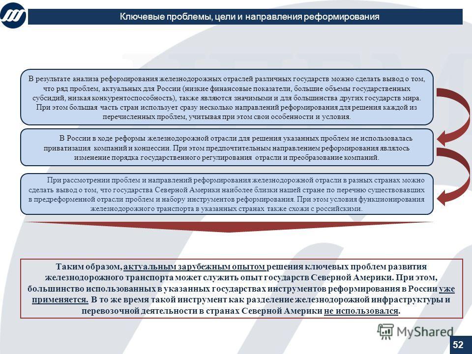 Ключевые проблемы, цели и направления реформирования В результате анализа реформирования железнодорожных отраслей различных государств можно сделать вывод о том, что ряд проблем, актуальных для России (низкие финансовые показатели, большие объемы гос