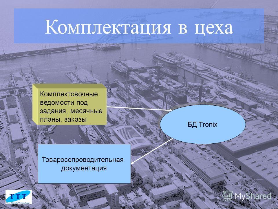 Комплектация в цеха БД Tronix Товаросопроводительная документация Комплектовочные ведомости под задания, месячные планы, заказы