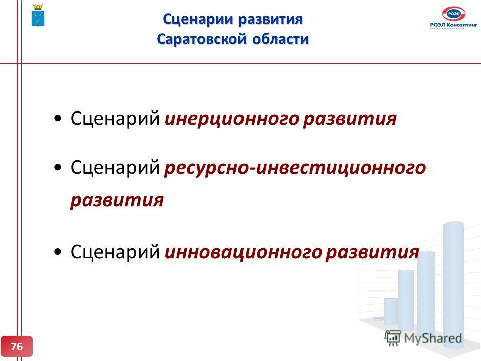 Сценарии развития Саратовской области Сценарий инерционного развития Сценарий ресурсно-инвестиционного развития Сценарий инновационного развития 76