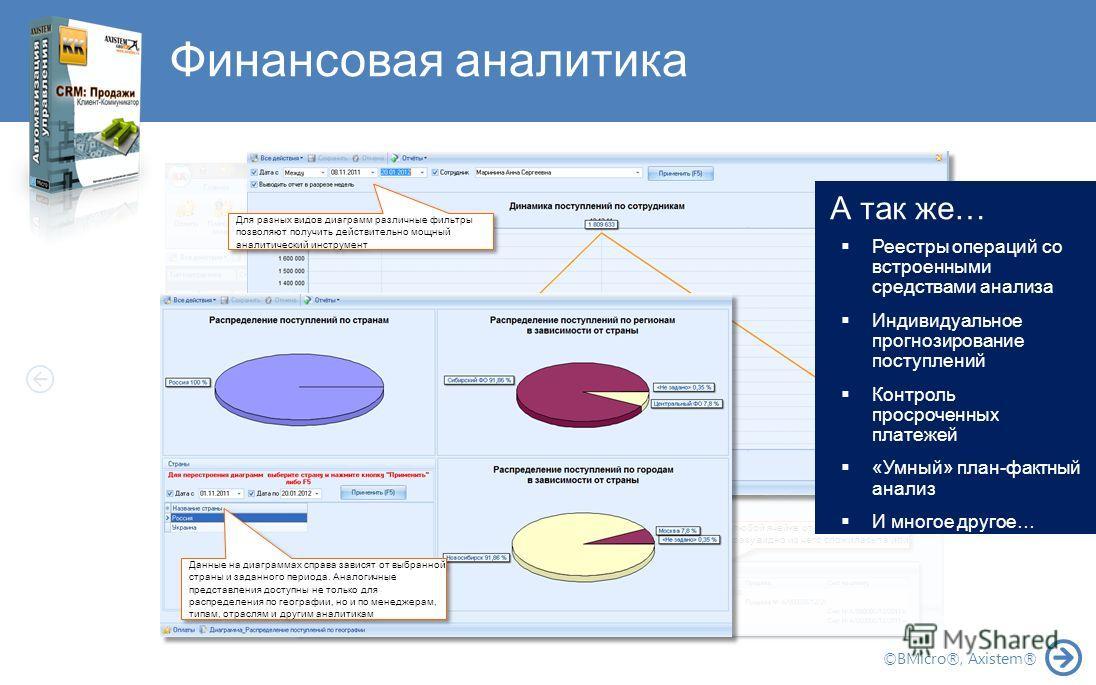 Финансовая аналитика ©BMicro®, Axistem® Сводный отчет по движению финансов строится в разрезе ответственных и контрагентов, можно добавить и другие аналитики простым перетаскиванием мышью Двойной клик на любой ячейке открывает детализацию - сразу вид