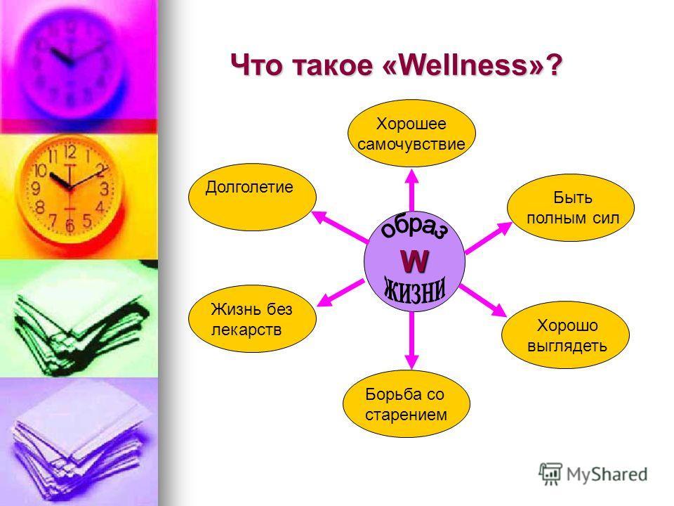 Что такое «Wellness»? Хорошее самочувствие ДолголетиеЖизнь без лекарств Борьба со старением Быть полным сил Хорошо выглядеть W
