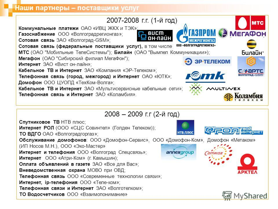 Наши партнеры – поставщики услуг 2007-2008 г.г. (1-й год) Коммунальные платежи ОАО «ИВЦ ЖКХ и ТЭК»; Газоснабжение ООО «Волгоградрегионгаз»; Сотовая связь ЗАО «Волгоград-GSM»; Сотовая связь (федеральные поставщики услуг), в том числе МТС (ОАО
