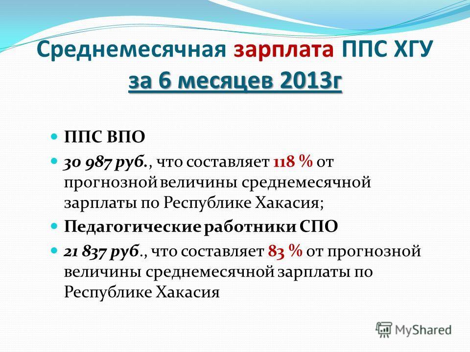 за 6 месяцев 2013г Среднемесячная зарплата ППС ХГУ за 6 месяцев 2013г ППС ВПО 30 987 руб., что составляет 118 % от прогнозной величины среднемесячной зарплаты по Республике Хакасия; Педагогические работники СПО 21 837 руб., что составляет 83 % от про