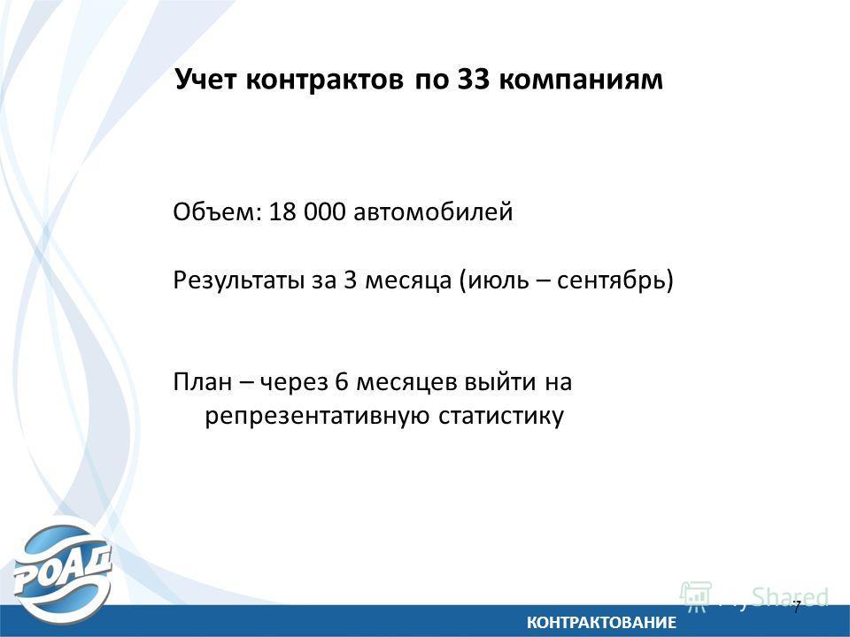 КОНТРАКТОВАНИЕ Учет контрактов по 33 компаниям 7 Объем: 18 000 автомобилей Результаты за 3 месяца (июль – сентябрь) План – через 6 месяцев выйти на репрезентативную статистику