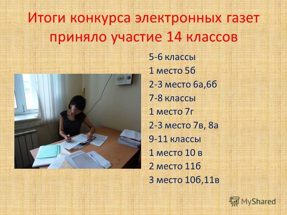 Итоги конкурса электронных газет приняло участие 14 классов 5-6 классы 1 место 5б 2-3 место 6а,6б 7-8 классы 1 место 7г 2-3 место 7в, 8а 9-11 классы 1 место 10 в 2 место 11б 3 место 10б,11в