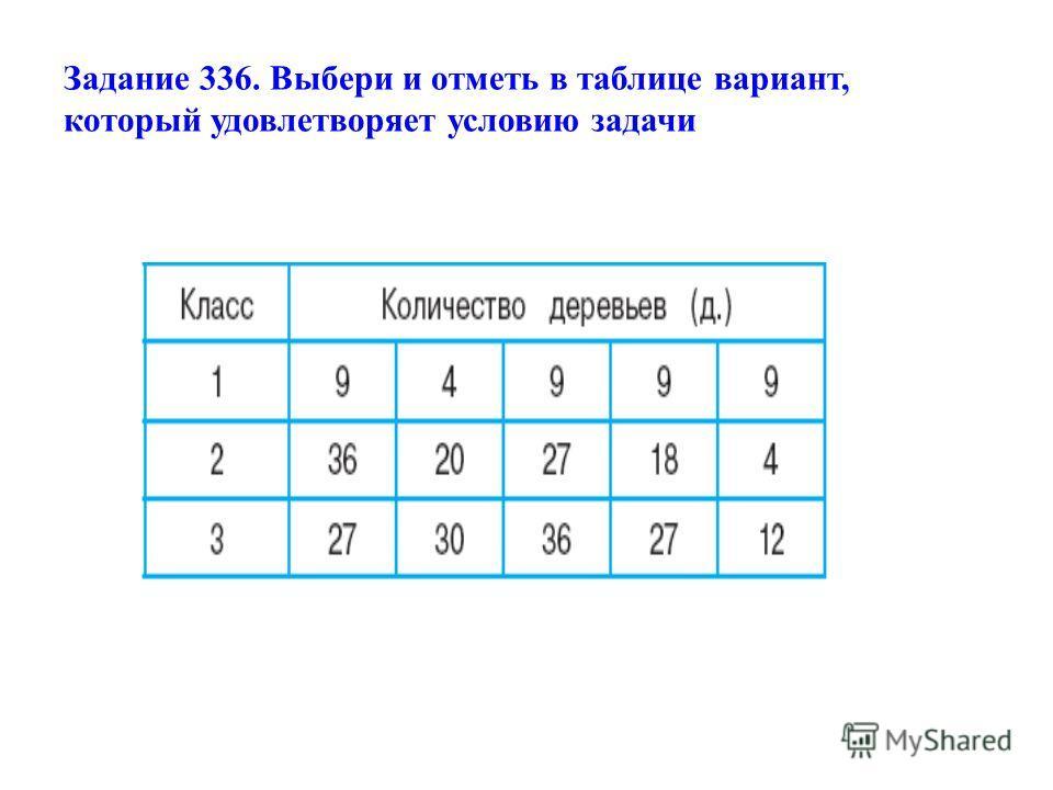 Задание 336. Выбери и отметь в таблице вариант, который удовлетворяет условию задачи
