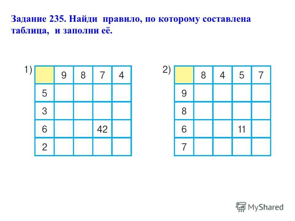 Задание 235. Найди правило, по которому составлена таблица, и заполни её.