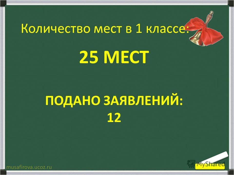 25 МЕСТ ПОДАНО ЗАЯВЛЕНИЙ: 12 Количество мест в 1 классе: