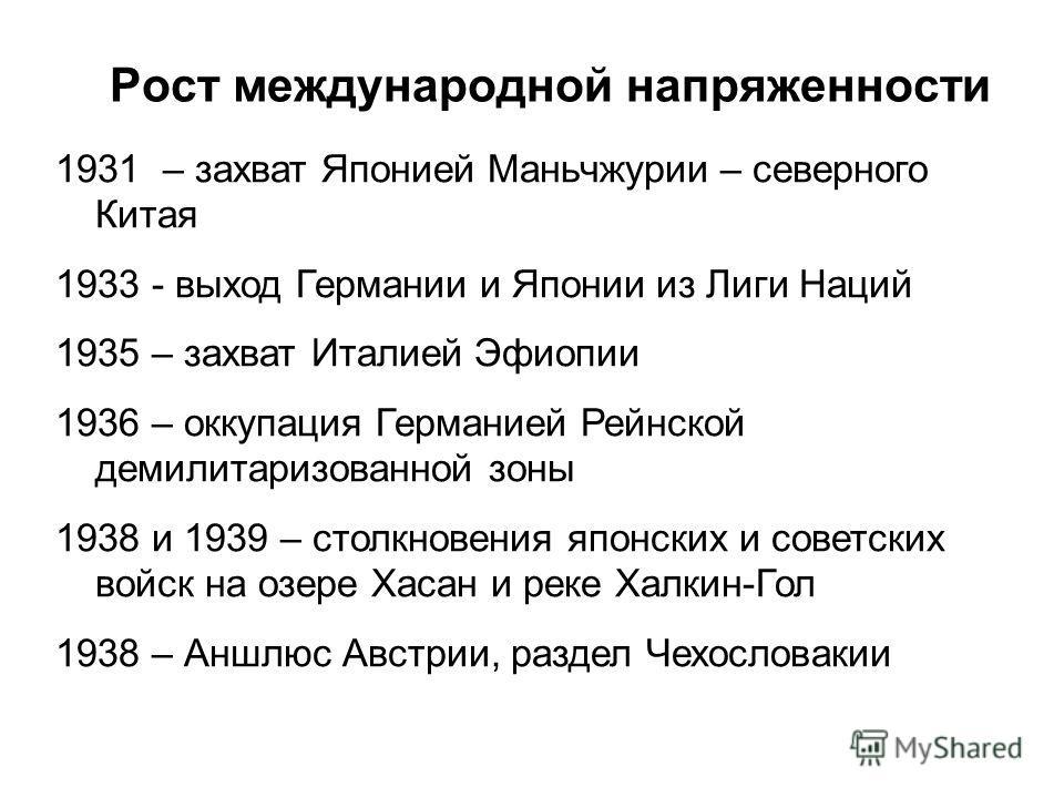 Рост международной напряженности 1931