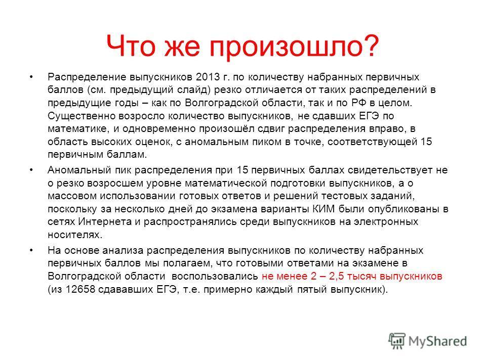 Что же произошло? Распределение выпускников 2013 г. по количеству набранных первичных баллов (см. предыдущий слайд) резко отличается от таких распределений в предыдущие годы – как по Волгоградской области, так и по РФ в целом. Существенно возросло ко
