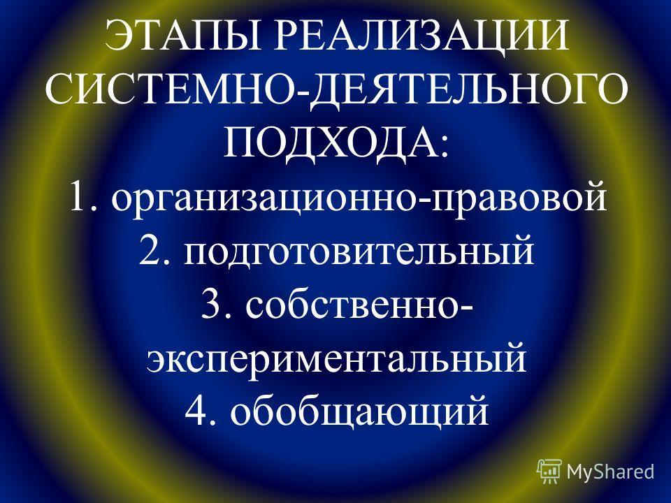 ЭТАПЫ РЕАЛИЗАЦИИ СИСТЕМНО-ДЕЯТЕЛЬНОГО ПОДХОДА: 1. организационно-правовой 2. подготовительный 3. собственно- экспериментальный 4. обобщающий