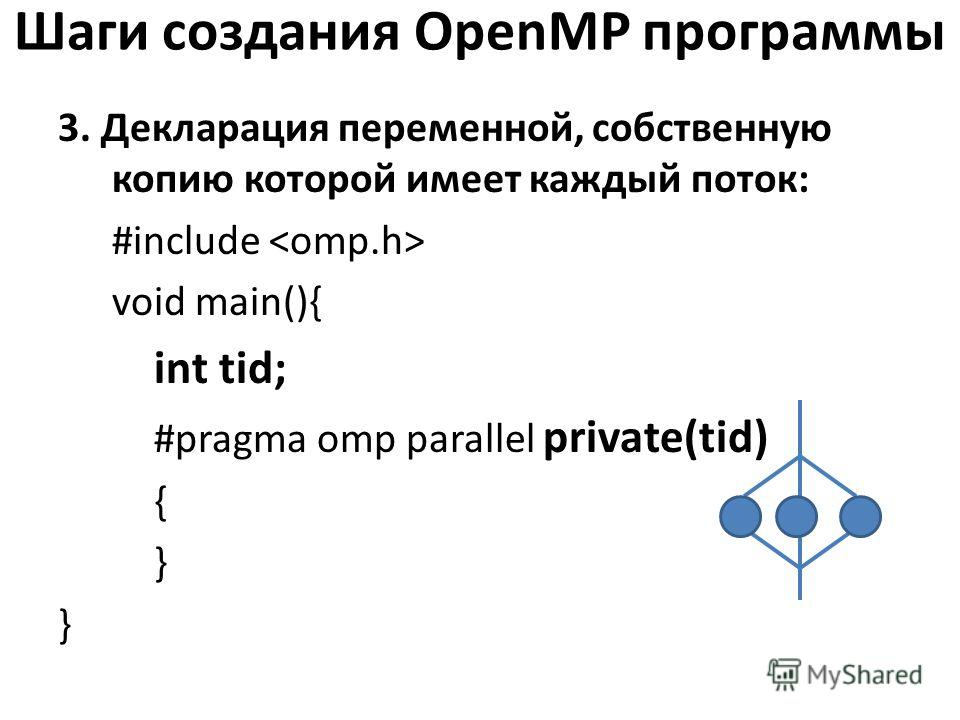 Шаги создания OpenMP программы 3. Декларация переменной, собственную копию которой имеет каждый поток: #include void main(){ int tid; #pragma omp parallel private(tid) { }