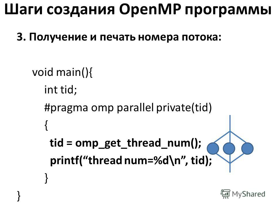 Шаги создания OpenMP программы 3. Получение и печать номера потока: void main(){ int tid; #pragma omp parallel private(tid) { tid = omp_get_thread_num(); printf(thread num=%d\n, tid); }