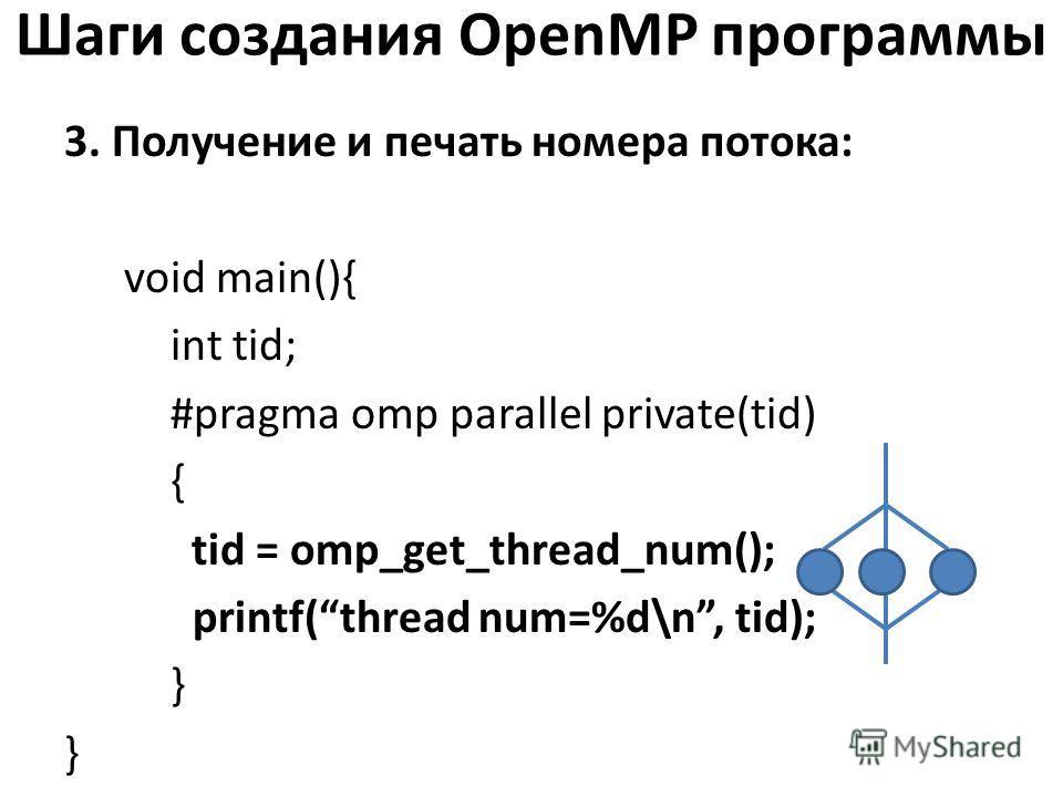 Шаги создания OpenMP программы 3. Получение и печать номера потока: void main(){ int tid; #pragma omp parallel private(tid) { tid = omp_get_thread_num(); printf(thread num=%d\n, tid); }