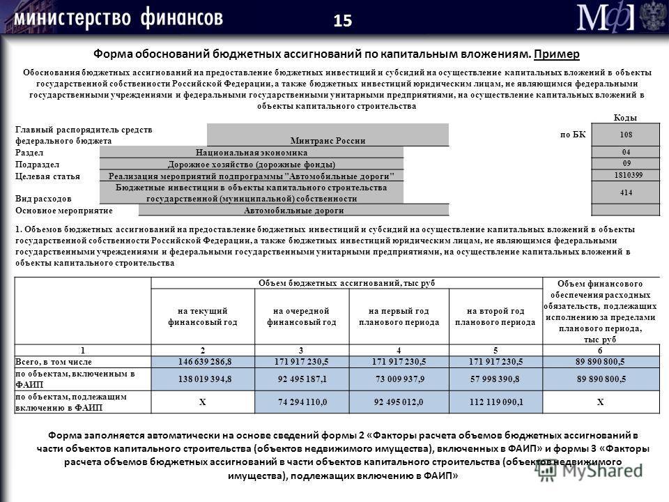Обоснования бюджетных ассигнований на предоставление бюджетных инвестиций и субсидий на осуществление капитальных вложений в объекты государственной собственности Российской Федерации, а также бюджетных инвестиций юридическим лицам, не являющимся фед