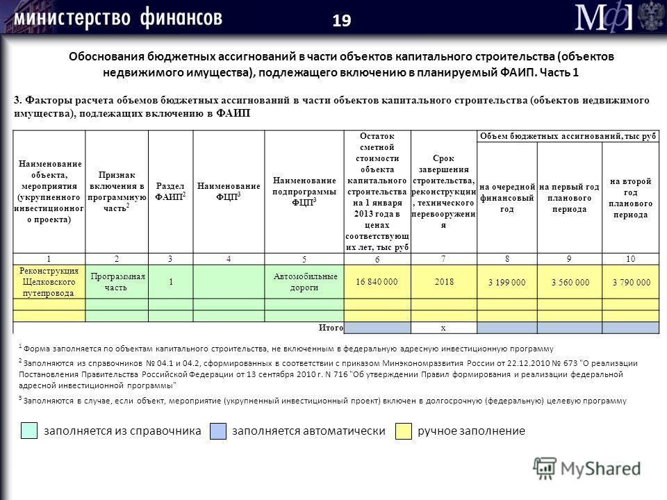 3. Факторы расчета объемов бюджетных ассигнований в части объектов капитального строительства (объектов недвижимого имущества), подлежащих включению в ФАИП Наименование объекта, мероприятия (укрупненного инвестиционног о проекта) Признак включения в