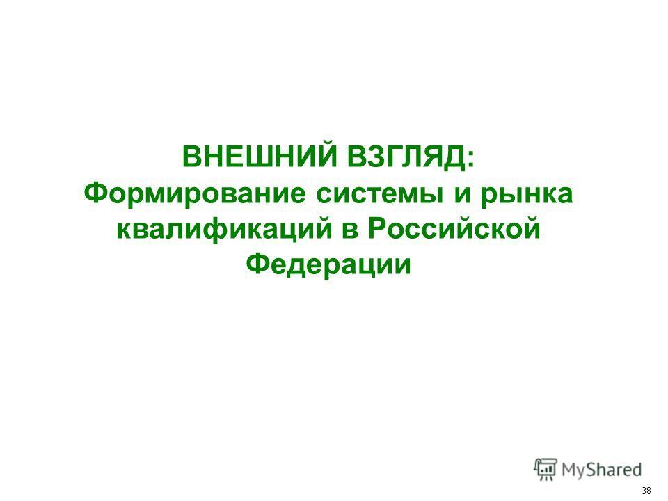 38 ВНЕШНИЙ ВЗГЛЯД: Формирование системы и рынка квалификаций в Российской Федерации
