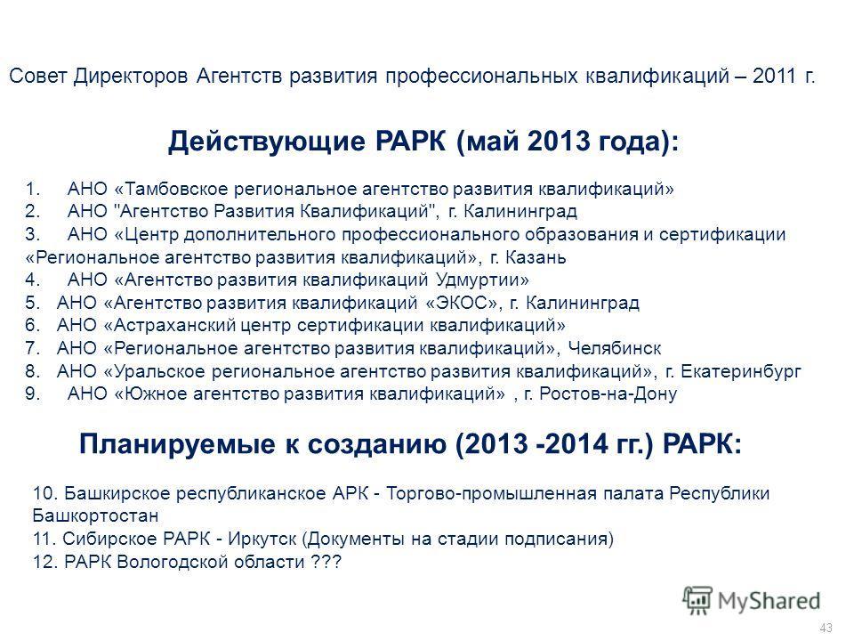 43 1. АНО «Тамбовское региональное агентство развития квалификаций» 2. АНО