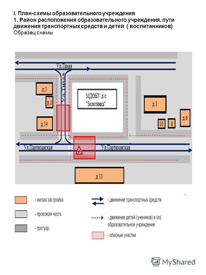 I. План-схемы образовательного учреждения 1. Район расположения образовательного учреждения, пути движения транспортных средств и детей ( воспитанников) Образец схемы