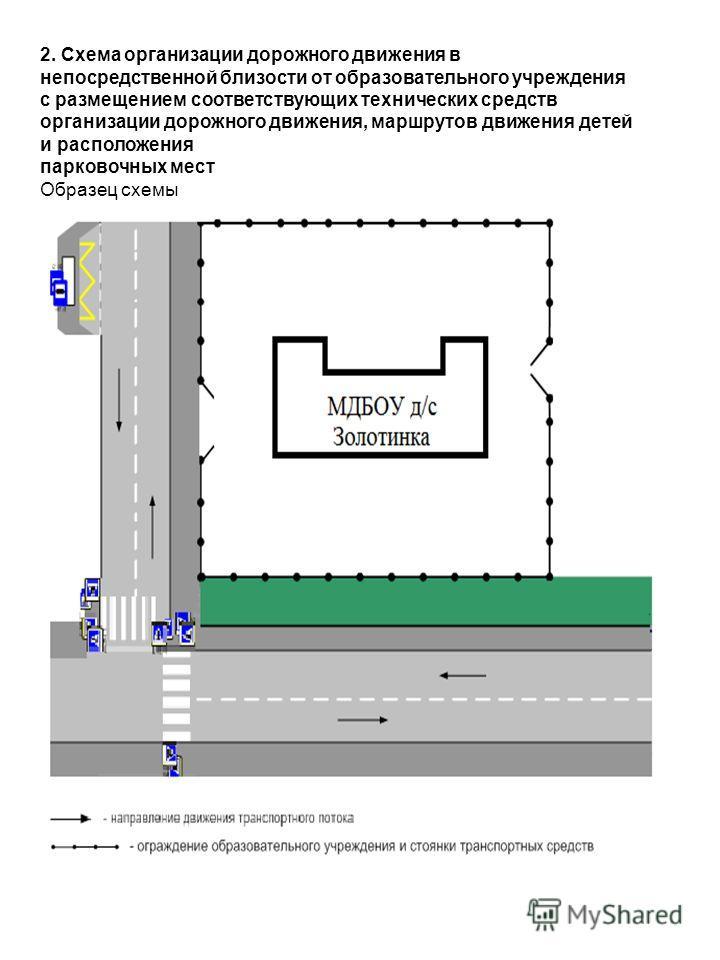 2. Схема организации дорожного движения в непосредственной близости от образовательного учреждения с размещением соответствующих технических средств организации дорожного движения, маршрутов движения детей и расположения парковочных мест Образец схем