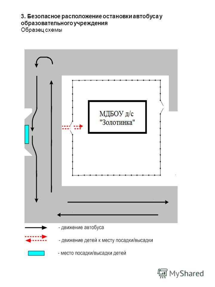 3. Безопасное расположение остановки автобуса у образовательного учреждения Образец схемы