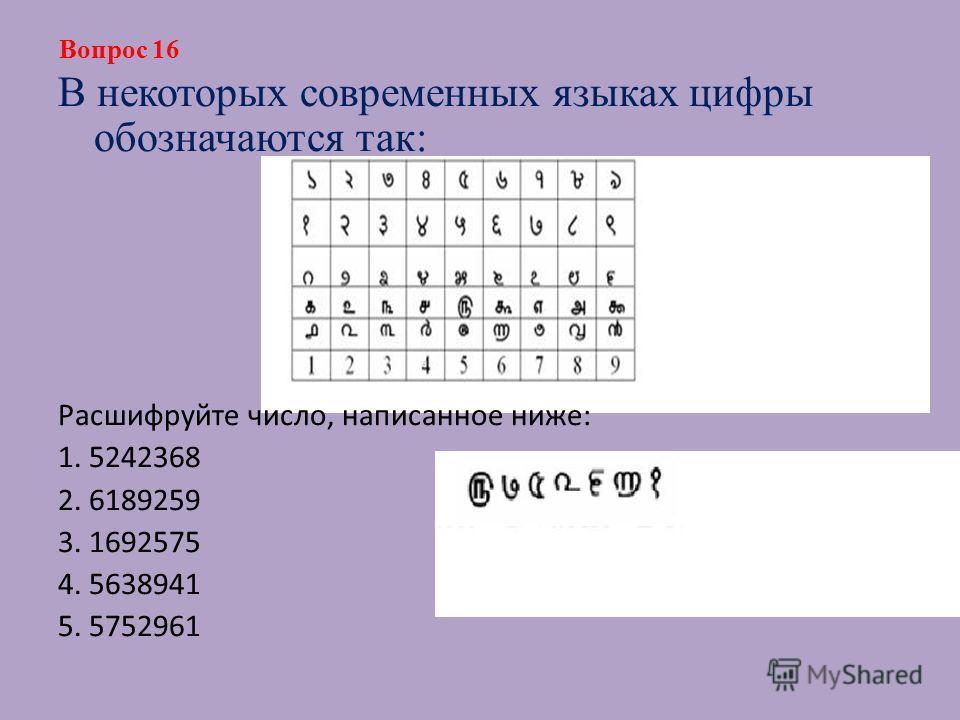 В некоторых современных языках цифры обозначаются так: Расшифруйте число, написанное ниже: 1. 5242368 2. 6189259 3. 1692575 4. 5638941 5. 5752961 Вопрос 16