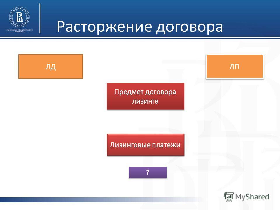 Расторжение договора Предмет договора лизинга Лизинговые платежи ЛД ЛП ? ?
