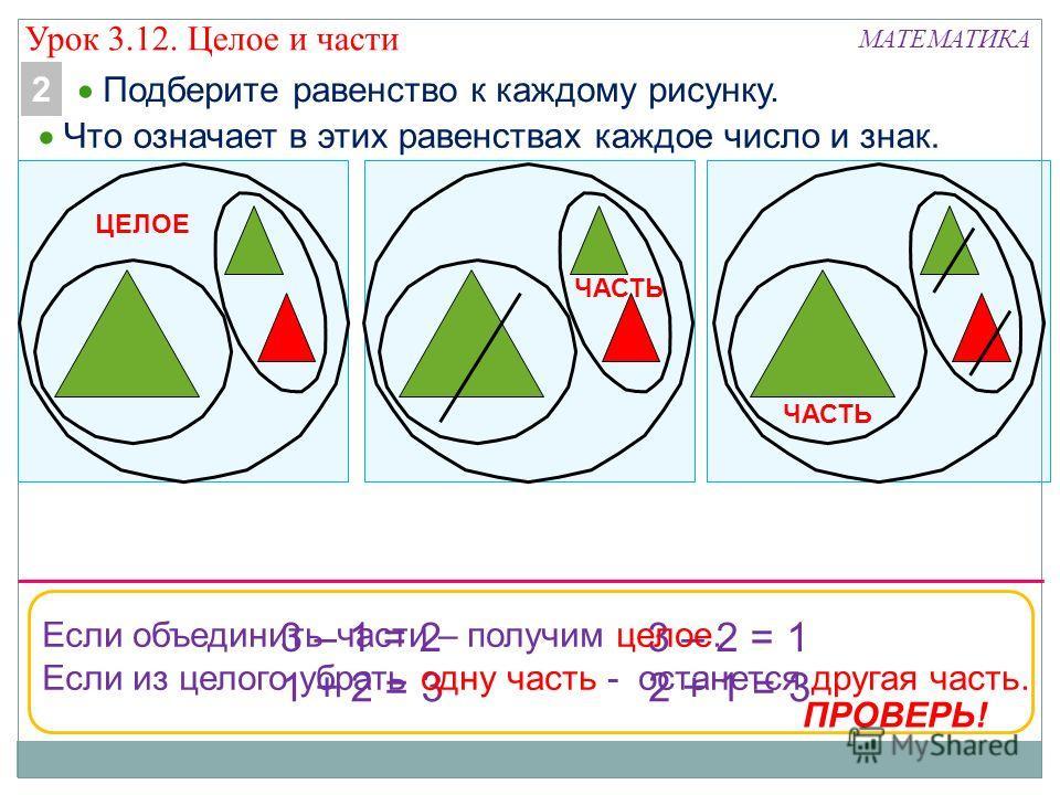 МАТЕМАТИКА 3 – 1 = 2 1 + 2 = 3 3 – 2 = 1 2 + 1 = 3 ПРОВЕРЬ! Подберите равенство к каждому рисунку. 2 Что означает в этих равенствах каждое число и знак. ЦЕЛОЕ ЧАСТЬ Если объединить части – получим целое. Если из целого убрать одну часть - останется д