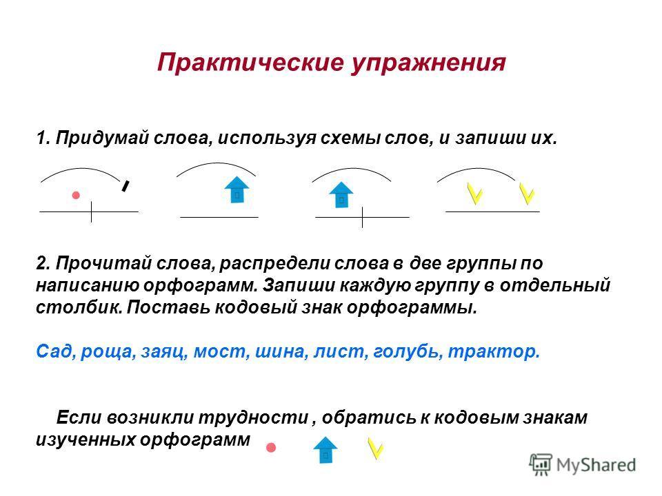 схемы слогов с мягким знаком