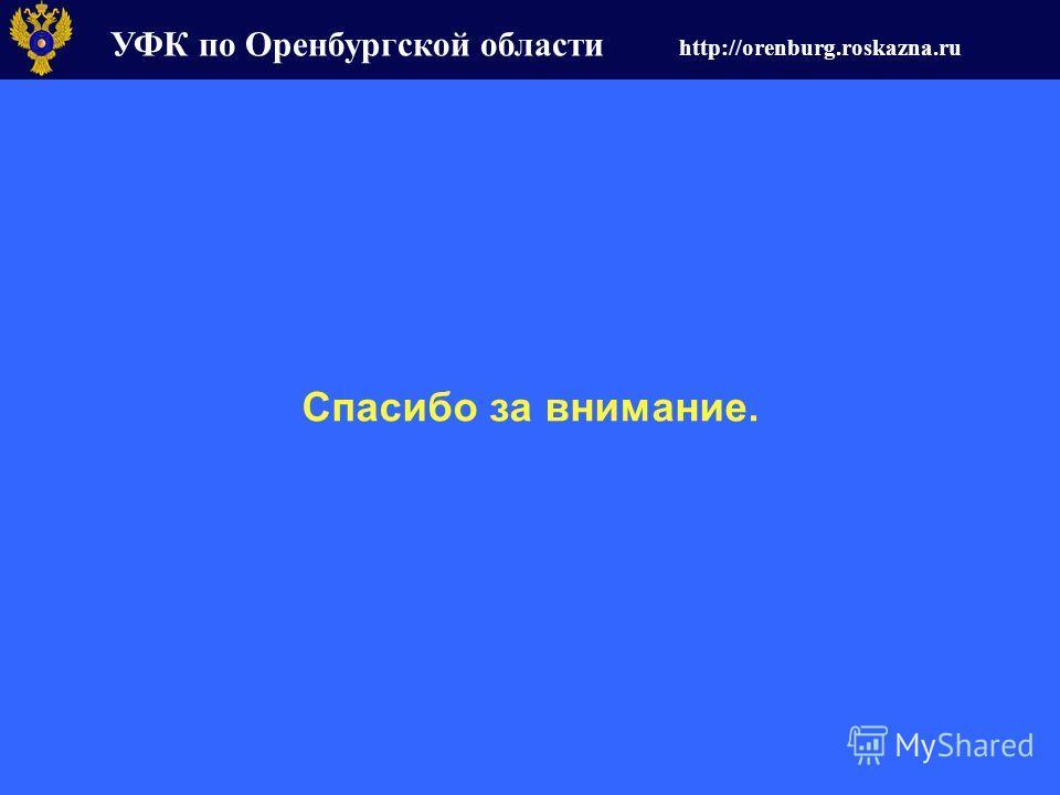 УФК по Оренбургской области http://orenburg.roskazna.ru Спасибо за внимание.