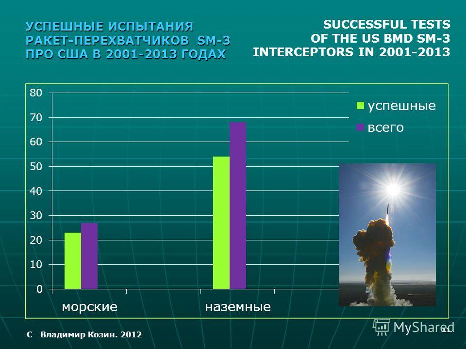 УСПЕШНЫЕ ИСПЫТАНИЯ РАКЕТ-ПЕРЕХВАТЧИКОВ SM-3 ПРО США В 2001-2013 ГОДАХ С Владимир Козин. 2012 SUCCESSFUL TESTS OF THE US BMD SM-3 INTERCEPTORS IN 2001-2013 11