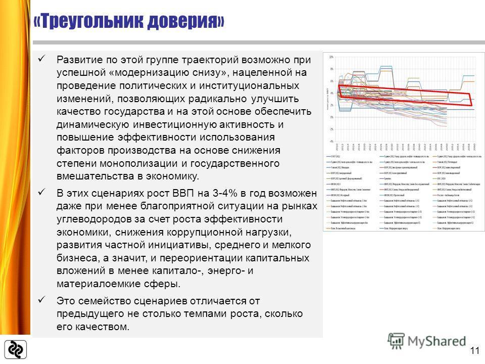 «Треугольник доверия» Развитие по этой группе траекторий возможно при успешной «модернизацию снизу», нацеленной на проведение политических и институциональных изменений, позволяющих радикально улучшить качество государства и на этой основе обеспечить