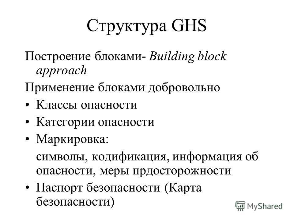 Структура GHS Построение блоками- Building block approach Применение блоками добровольно Классы опасности Категории опасности Маркировка: символы, кодификация, информация об опасности, меры прдосторожности Паспорт безопасности (Карта безопасности)