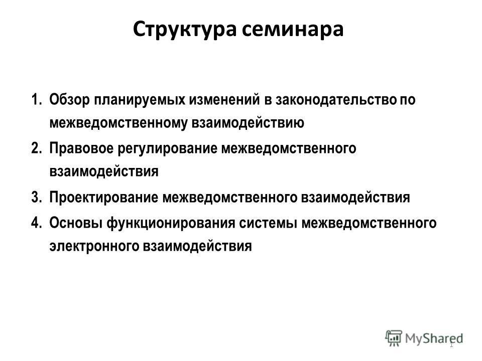 Высшая школа экономики, Москва, 2011 1 Структура семинара 1.Обзор планируемых изменений в законодательство по межведомственному взаимодействию 2.Правовое регулирование межведомственного взаимодействия 3.Проектирование межведомственного взаимодействия