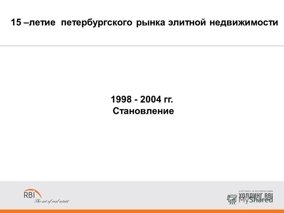 1998 - 2004 гг. Становление 15 –летие петербургского рынка элитной недвижимости