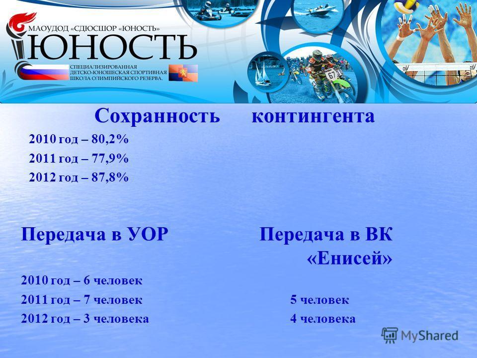 Сохранность контингента 2010 год – 80,2% 2011 год – 77,9% 2012 год – 87,8% Передача в УОР Передача в ВК «Енисей» 2010 год – 6 человек 2011 год – 7 человек 5 человек 2012 год – 3 человека 4 человека