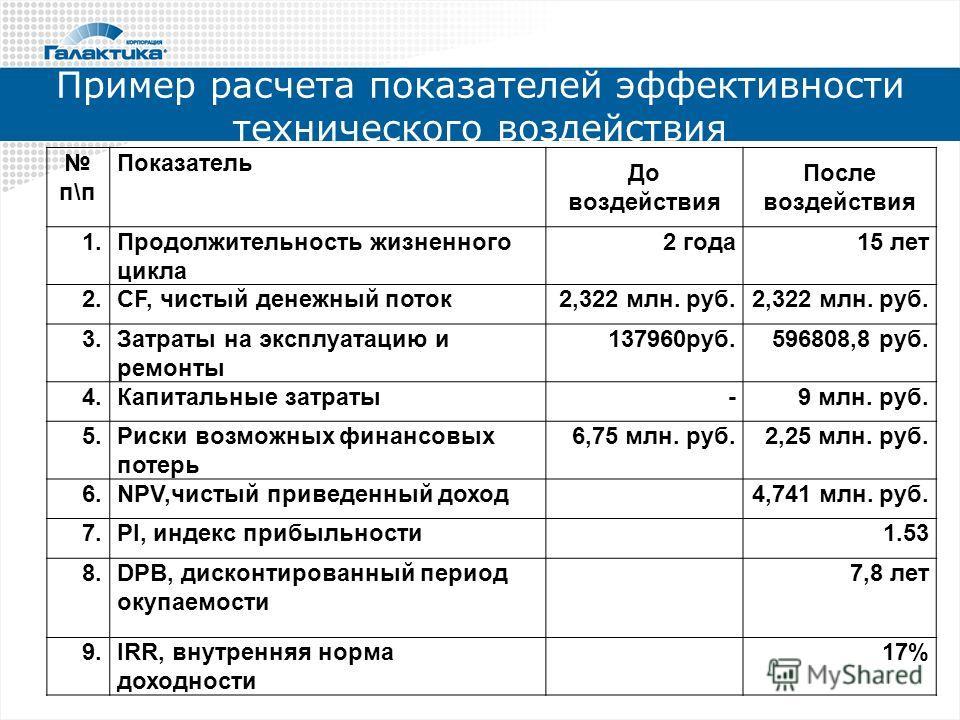 Пример расчета показателей эффективности технического воздействия п\п Показатель До воздействия После воздействия 1.Продолжительность жизненного цикла 2 года15 лет 2.CF, чистый денежный поток2,322 млн. руб. 3.Затраты на эксплуатацию и ремонты 137960р