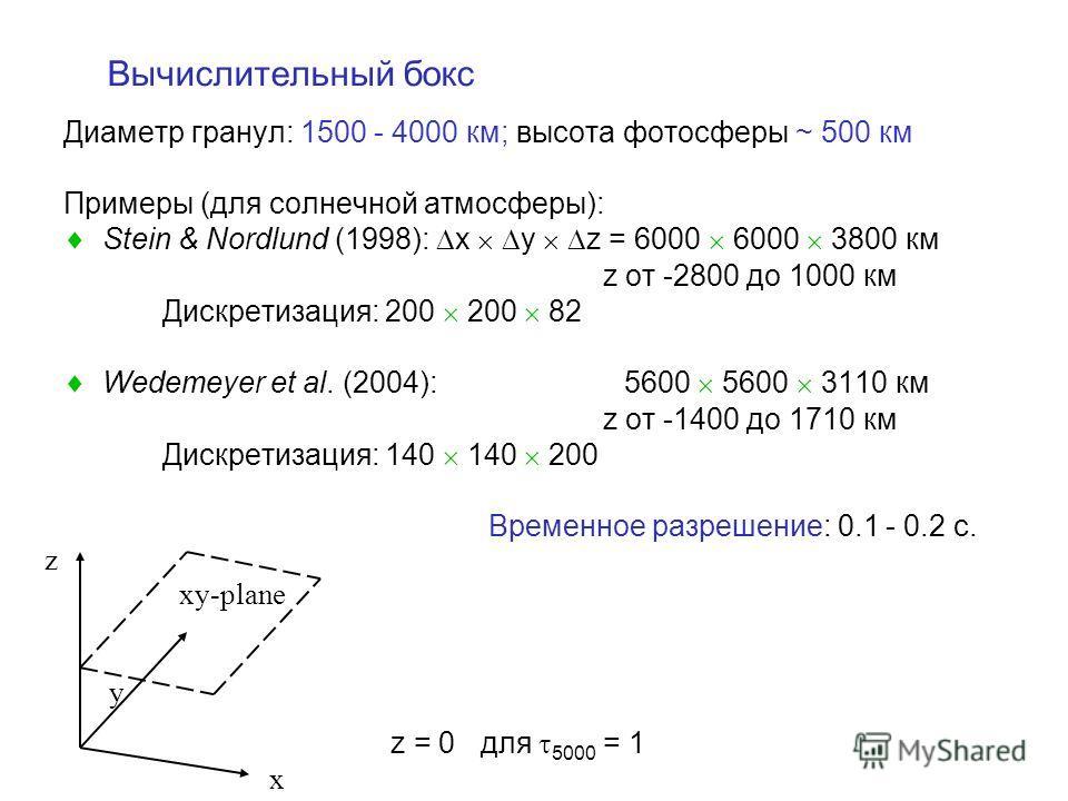 Вычислительный бокс Диаметр гранул: 1500 - 4000 км; высота фотосферы ~ 500 км Примеры (для солнечной атмосферы): Stein & Nordlund (1998): x y z = 6000 6000 3800 км z от -2800 до 1000 км Дискретизация: 200 200 82 Wedemeyer et al. (2004): 5600 5600 311