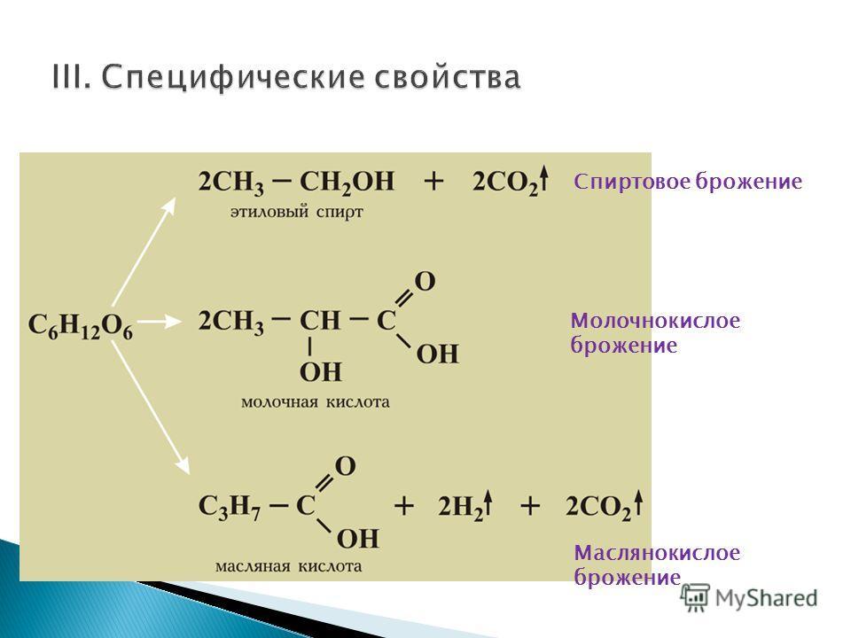 Спиртовое брожение Молочнокислое брожение Маслянокислое брожение