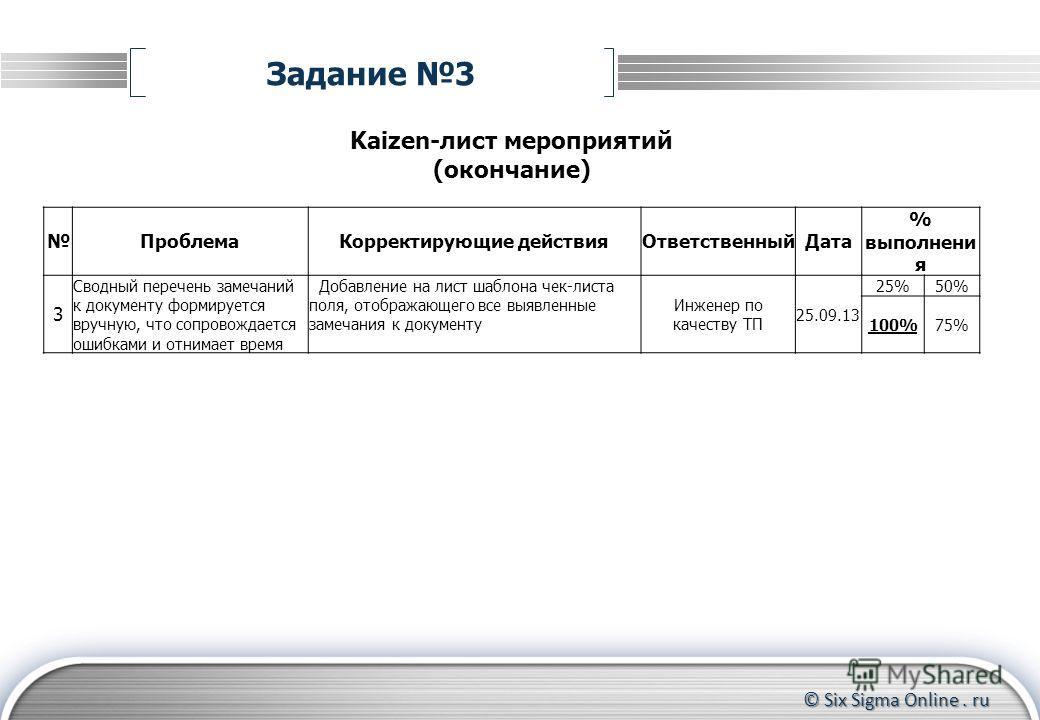 © Six Sigma Online. ru Kaizen-лист мероприятий (окончание) ПроблемаКорректирующие действияОтветственныйДата % выполнени я 3 Сводный перечень замечаний к документу формируется вручную, что сопровождается ошибками и отнимает время Добавление на лист ша