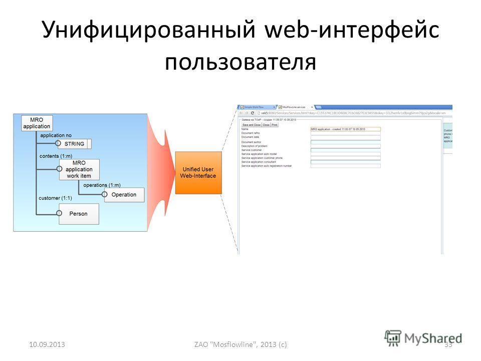 Унифицированный web-интерфейс пользователя 10.09.201333ZAO Mosflowline, 2013 (c)