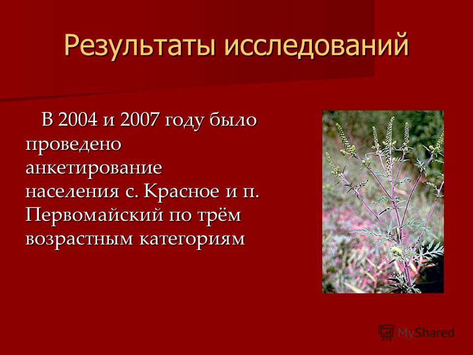 Результаты исследований В 2004 и 2007 году было проведено анкетирование населения с. Красное и п. Первомайский по трём возрастным категориям В 2004 и 2007 году было проведено анкетирование населения с. Красное и п. Первомайский по трём возрастным кат