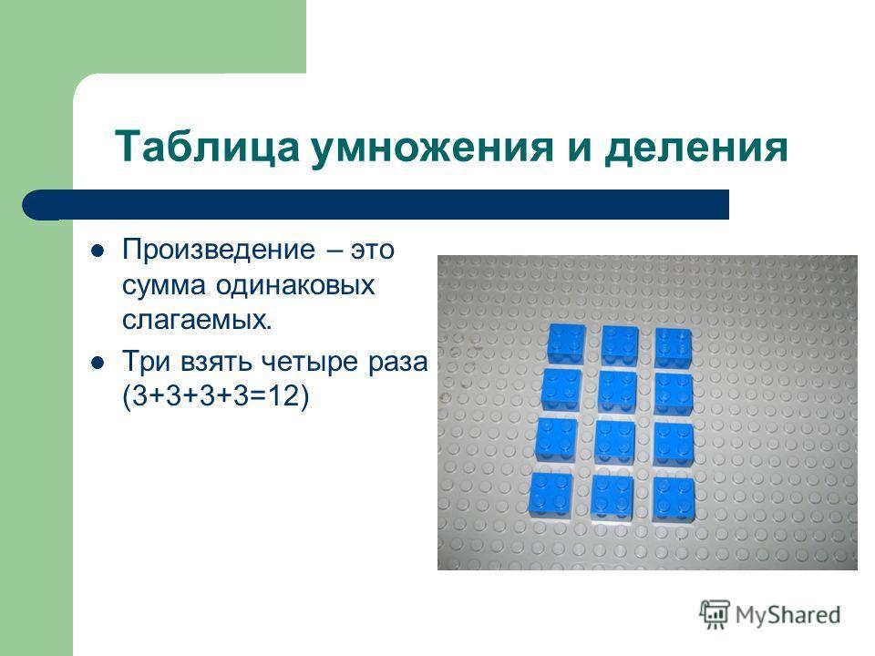 Таблица умножения и деления Произведение – это сумма одинаковых слагаемых. Три взять четыре раза (3+3+3+3=12)