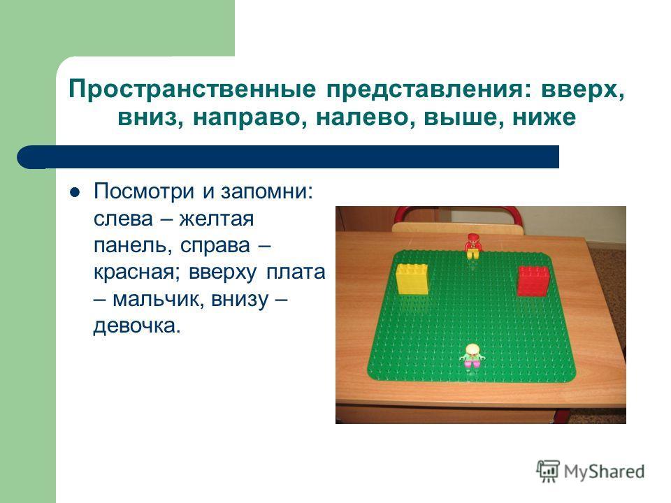 Пространственные представления: вверх, вниз, направо, налево, выше, ниже Посмотри и запомни: слева – желтая панель, справа – красная; вверху плата – мальчик, внизу – девочка.
