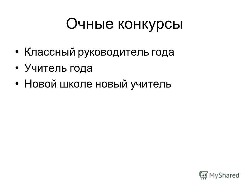Очные конкурсы Классный руководитель года Учитель года Новой школе новый учитель
