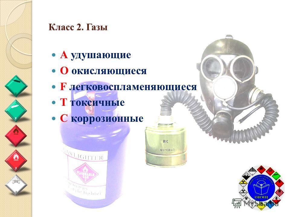 Класс 2. Газы А удушающие О окисляющиеся F легковоспламеняющиеся T токсичные C коррозионные
