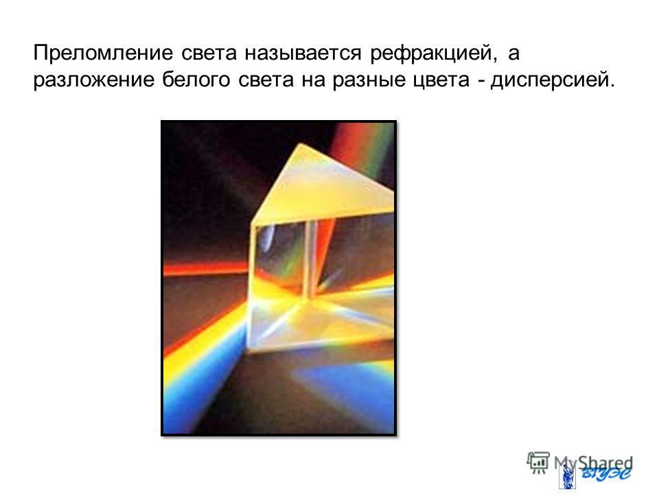 Преломление света называется рефракцией, а разложение белого света на разные цвета - дисперсией.